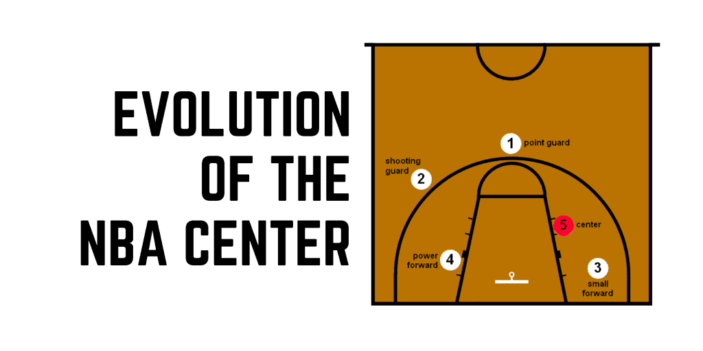 featured image for evolution of the nba centers article